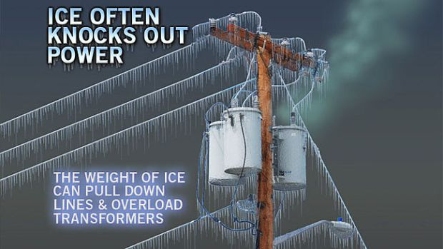 650x366_02110932_ice-often-knocks-out-power-1