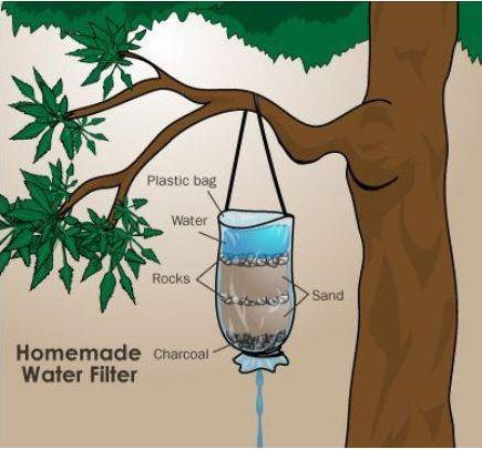 Clean Drinking Water For Our Children Around The World! 5932478_orig